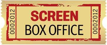 Top Box Office Worldwide 2016